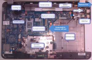 Inside HP Laptop